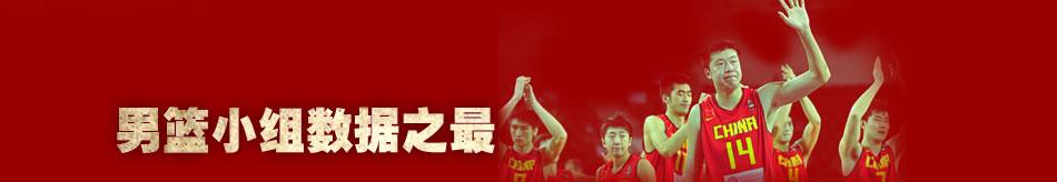 男篮世锦赛,中国男篮出线,男篮出线,男篮被出线